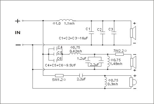 列三分频分频器
