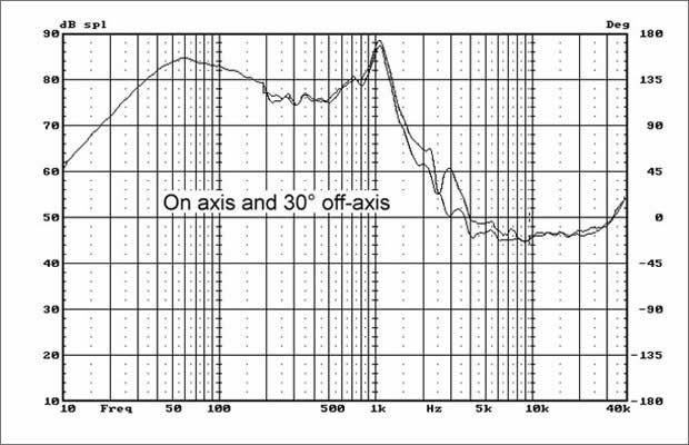 惠威 HiVi 10寸4欧500W SP10超低音扬声器 喇叭 单元图片