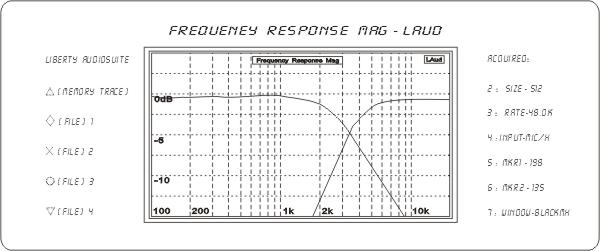 发烧音响 分频器 二分频系列 佳讯(kasun)l-280c 130w二分频分频器/二