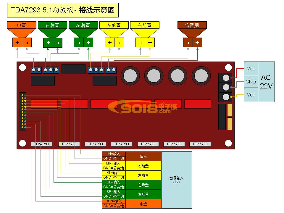 味功放板 成品板 5x80w 160w低音炮 带喇叭保护 高信噪比高清图片