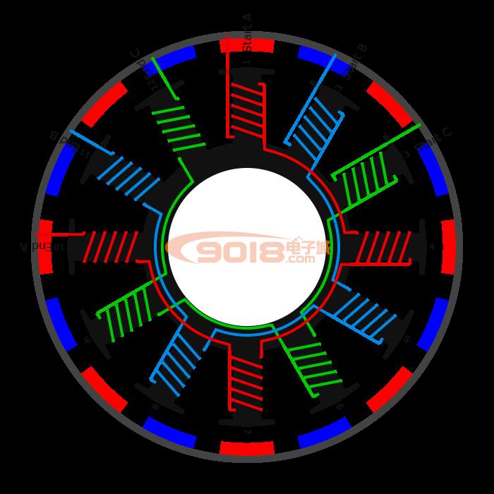 共12槽 槽极对数:12n16p,星形接法或三角形接法 绕组接线图: 工作电压