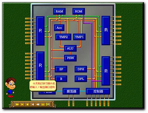 8051单片机学习光盘