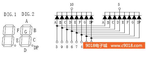 数字时钟/秒表/倒计时/计数器电路电子制作套件/散